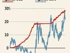 Chinese yuan 2012