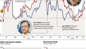 Europese schuldencrisis in beeld