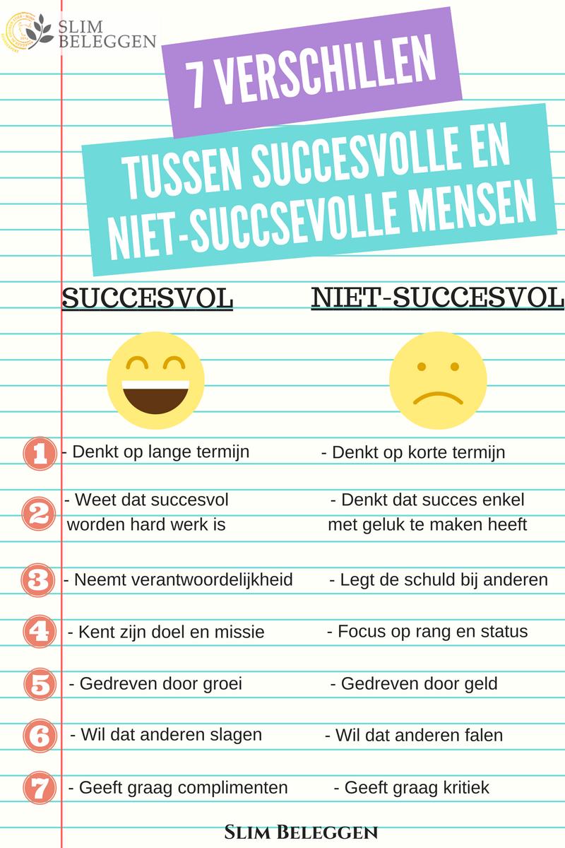 7 verschillen succesvolle en niet-succesvolle mensen