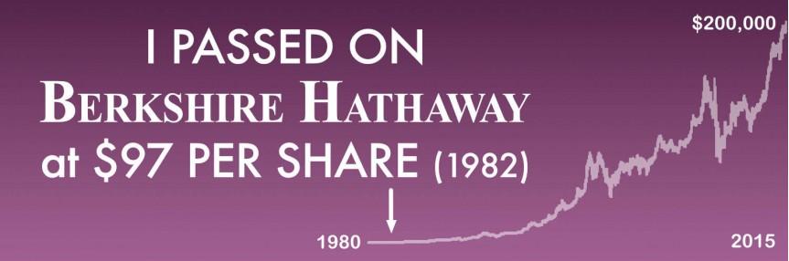 Berkshire Hathaway niet gekocht