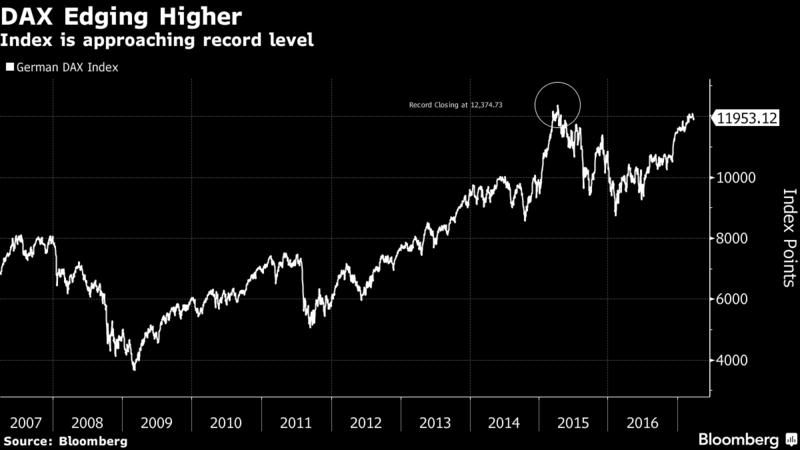 deutsche bank-duitse aandelen