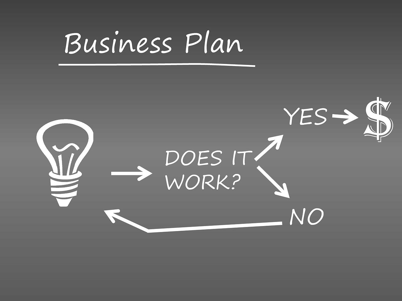 Voordelen ondernemer worden