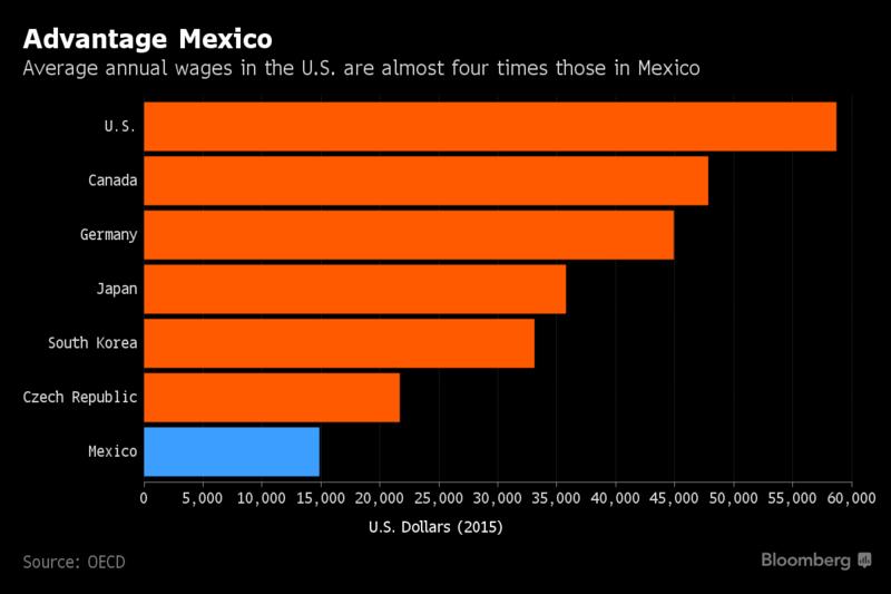 amerika-mexico