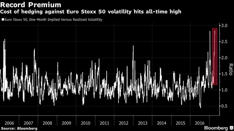 franse-verkiezingen-volatiliteit