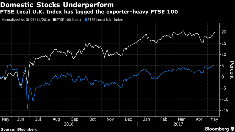 brexit-aandelenmarkten