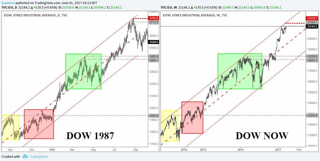 bear-market-1987