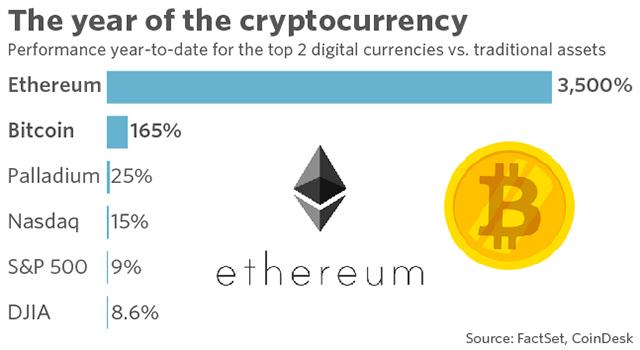 Bitcoin en belasting