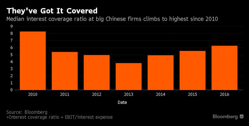 chinese-schuldenbalans-2