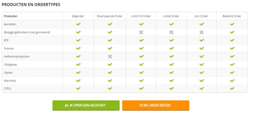 Binary options with signup bonus