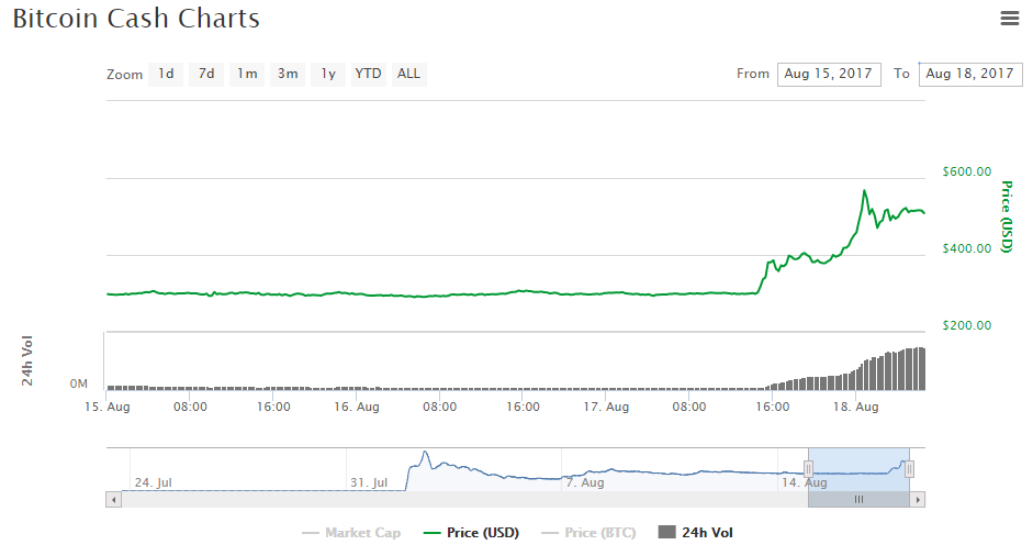Bitcoinadres