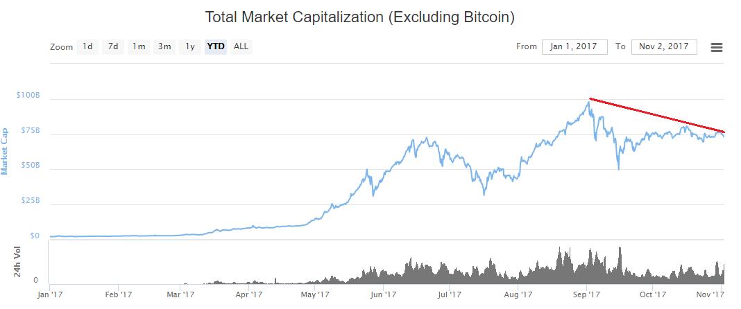 bitcoin.de bitcoin cash