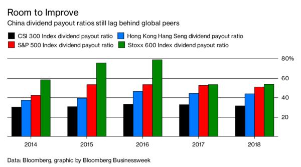 Belegger naar Chinese aandelen geduwd