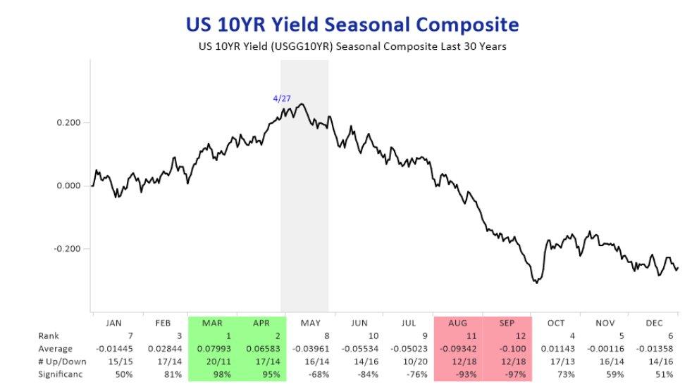 Bankenstrijd over Amerikaanse obligaties