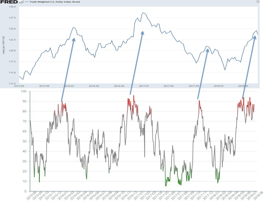 outperformed emerging markets indices - 862×643