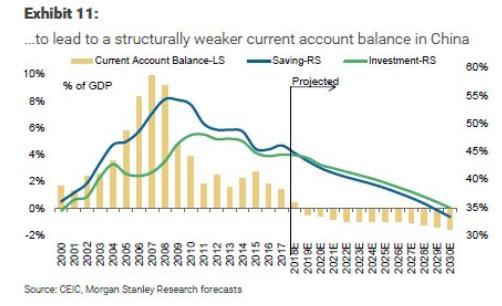 China handelsbalans