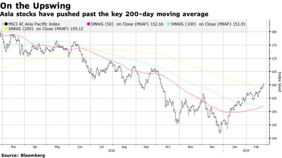 Welke Chinese aandelen kopen?